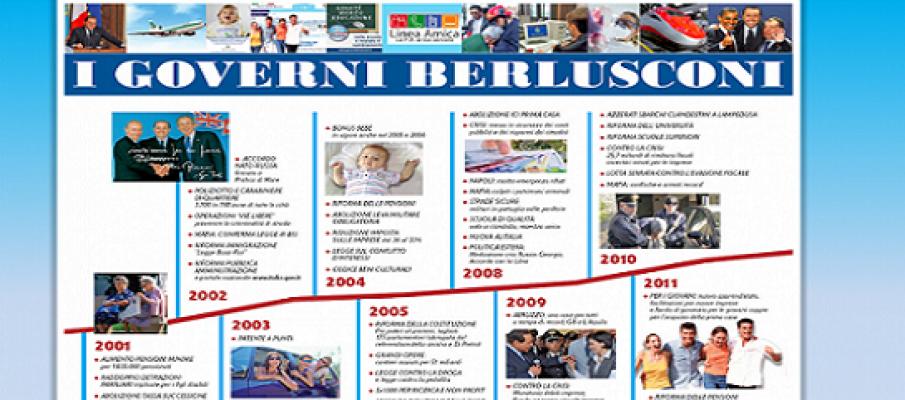 Berlusconi, ma che partenza!